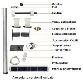Kits de modernisation SOLAR 10NM BUBENDORFF Bloc baie