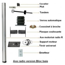 Kits de modernisation Radio R 10NM BUBENDORFF Bloc baie