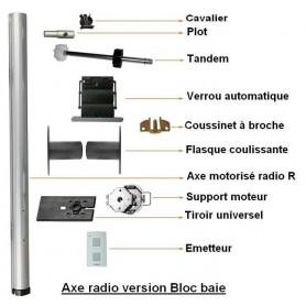 Kits de modernisation Radio R 25NM BUBENDORFF Bloc baie