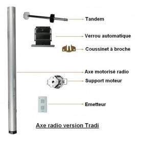 Kits de modernisation Radio R 25NM BUBENDORFF Tradi