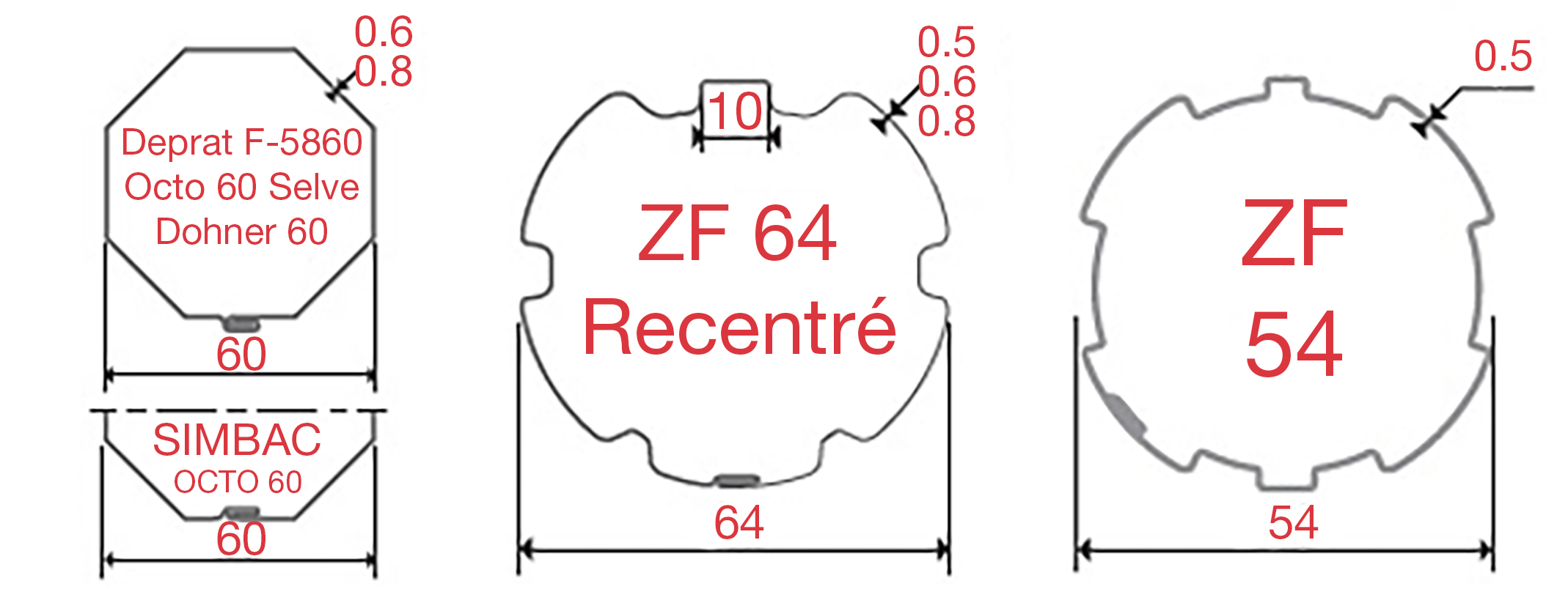 kit remplacement moteur volet adaptations somfy